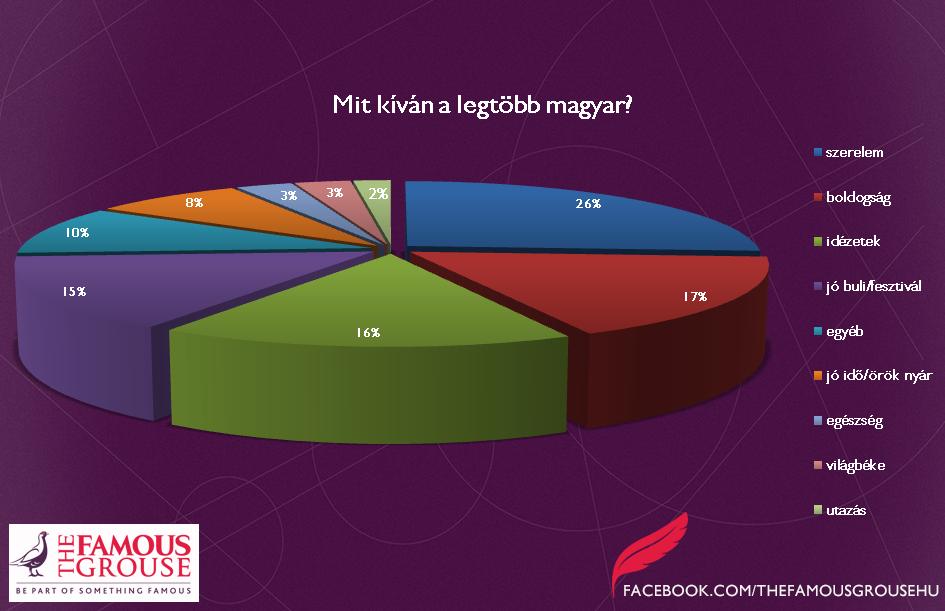 tfg_mit_kivan_a_magyar